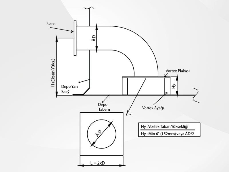 Vorteks Plakası teknik çizim